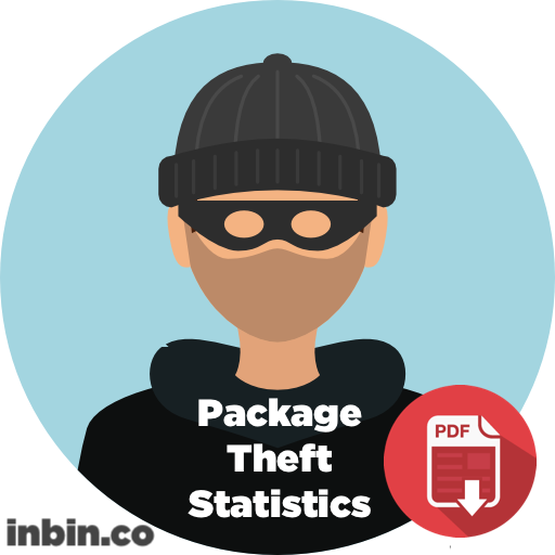 Package Theft Statistics Report